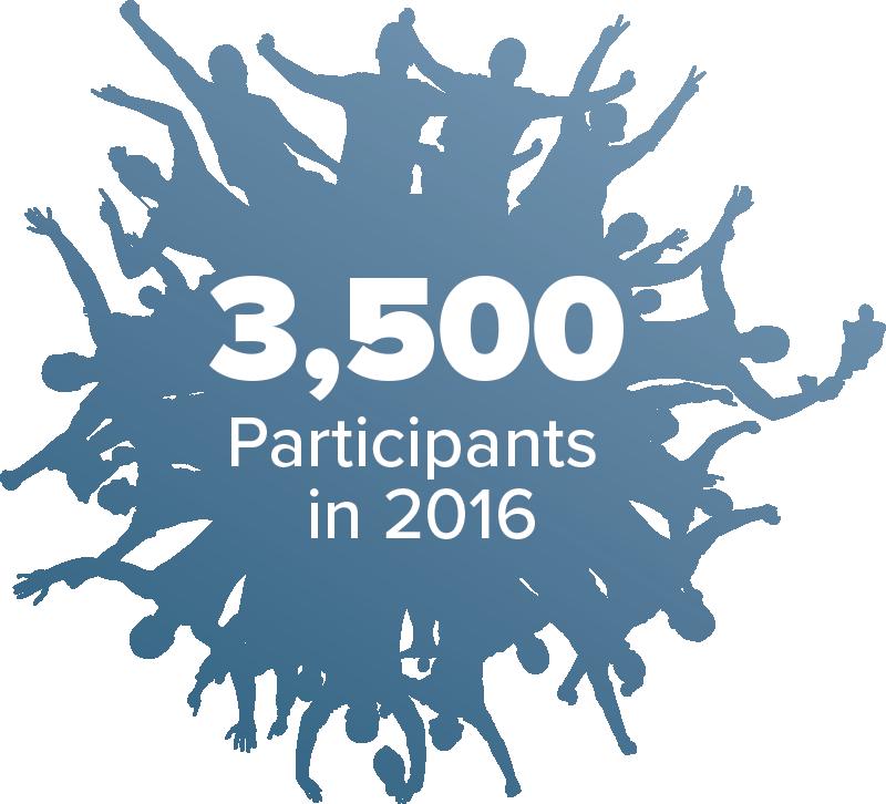 3500 Participants